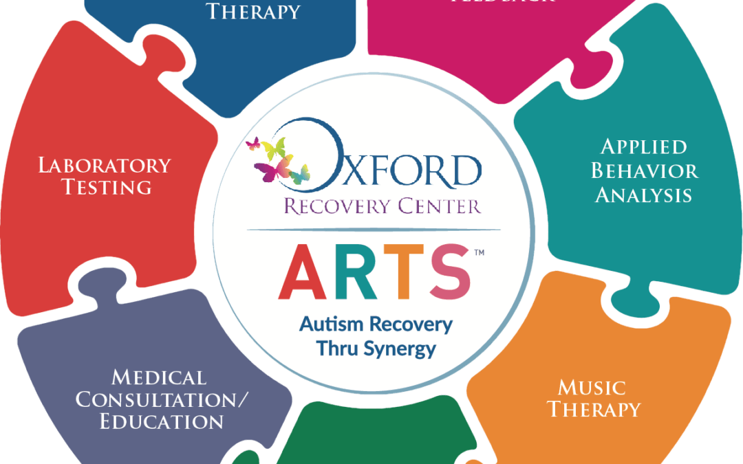 Oxford Recovery Center Announces ARTS Treatment Program