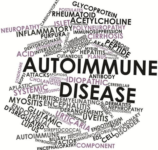 A Synergistic Healing Approach for Autoimmune Disease
